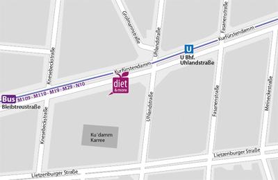 Ernährungsberatung Berlin Charlottenburg